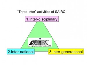 sact_contents_researchcenter3
