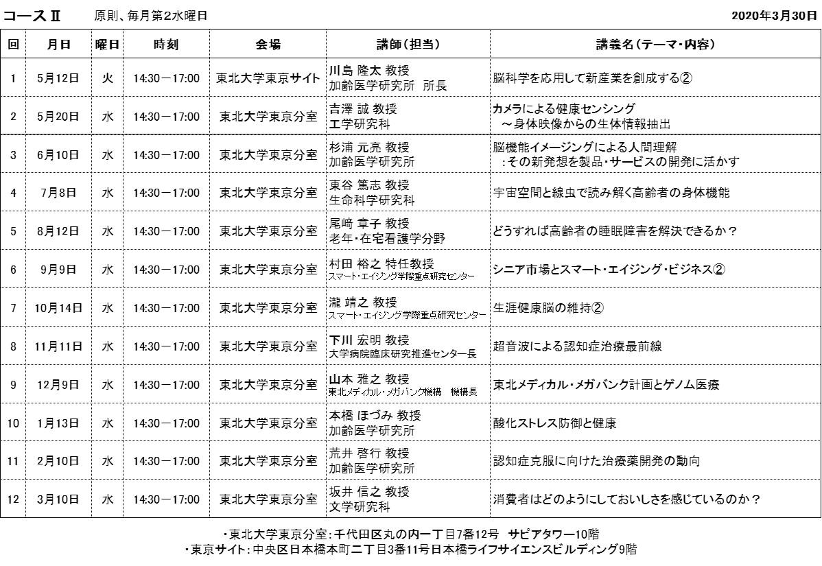 第6期コースⅠ日程